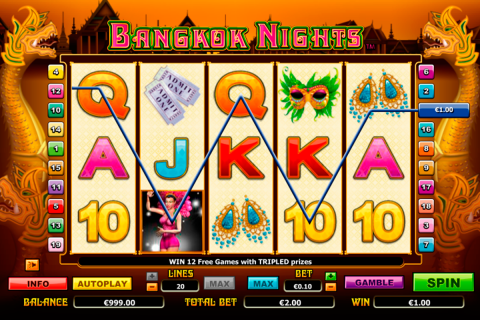 bangkok nights netgen gaming slot