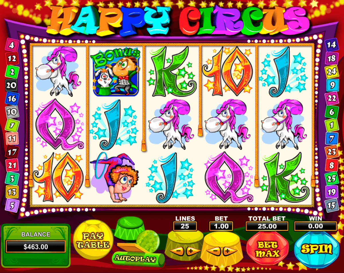 happy circus pragmatic slot